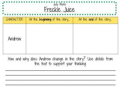 Worksheets. Freckle Juice Worksheets. Pureluckrestaurant Free ...