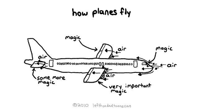 How planes fly.