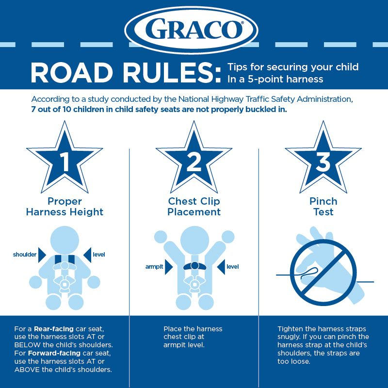 Take Graco's Buckle Up For Safety Pledge & Graco Will Donate $1 to