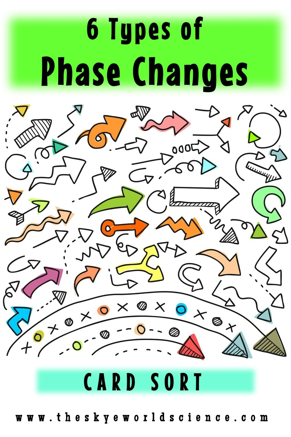 Phase Changes Card Sort   Sorting cards [ 1500 x 1000 Pixel ]