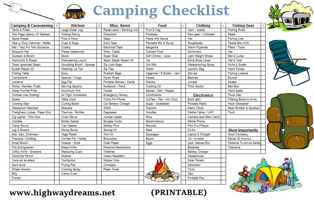 Checklist Camping Checklist Camping Essentials List Checklist
