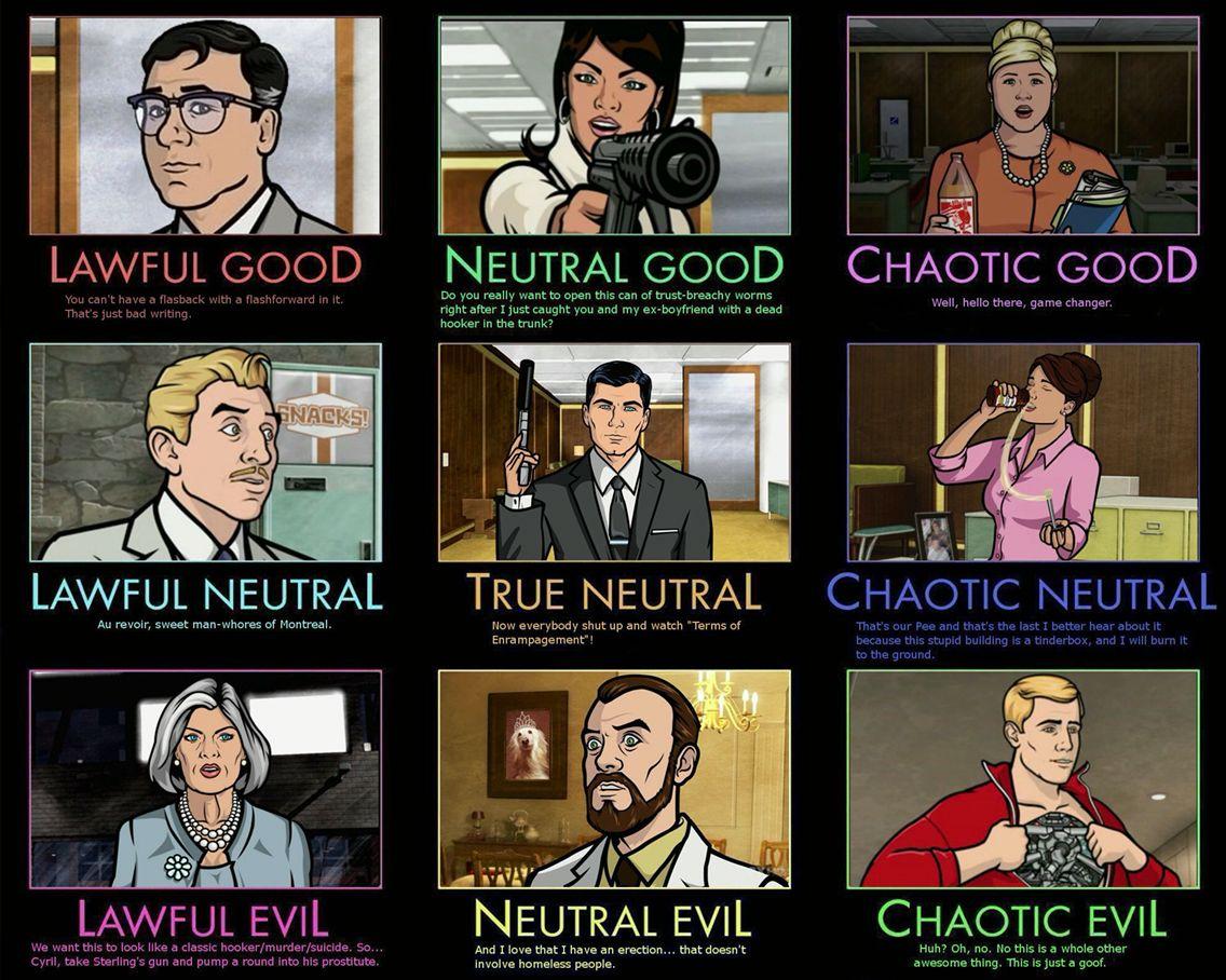 Archer rules!!! | Makes Me Haha! | Archer, Archer meme, RPG