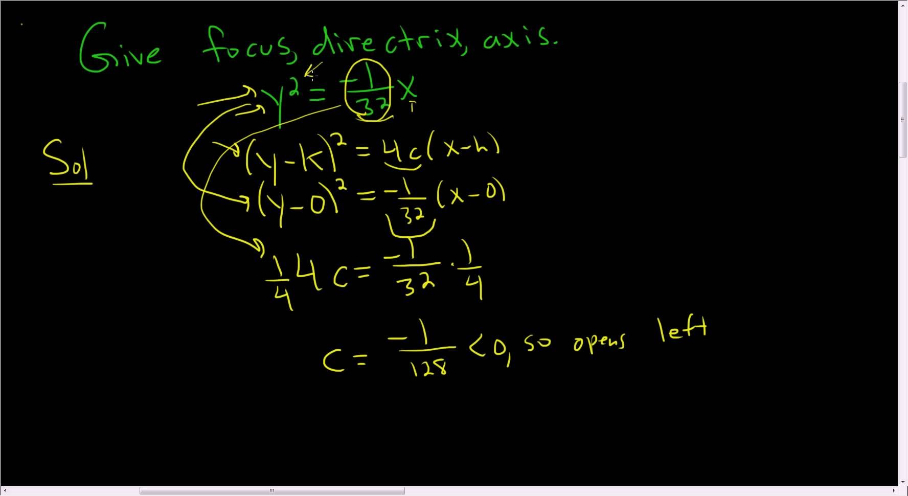 Finding The Focus Directrix And Axis Of Symmetry Of A