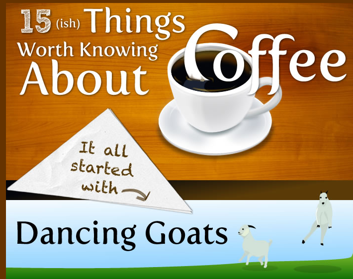 15 Things Worth Knowing About Coffee.