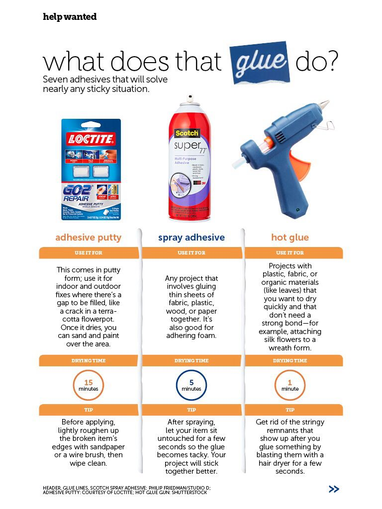 Magazine With Images Adhesive Putty Spray Adhesive Helpful Hints