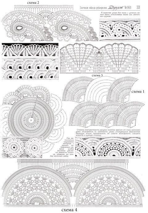 Схемы вязания платья: | crochet | Pinterest | Irlanda, Puntos y Verano