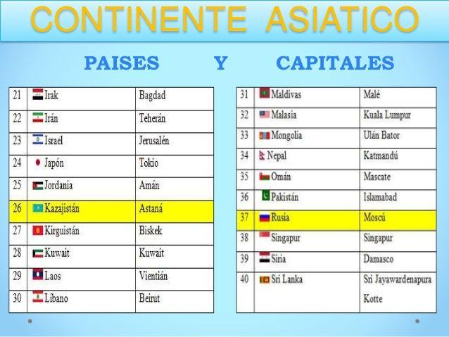 Los 6 Continentes 19 638 Jpg 638 479 Continentes Geografía Bagdad