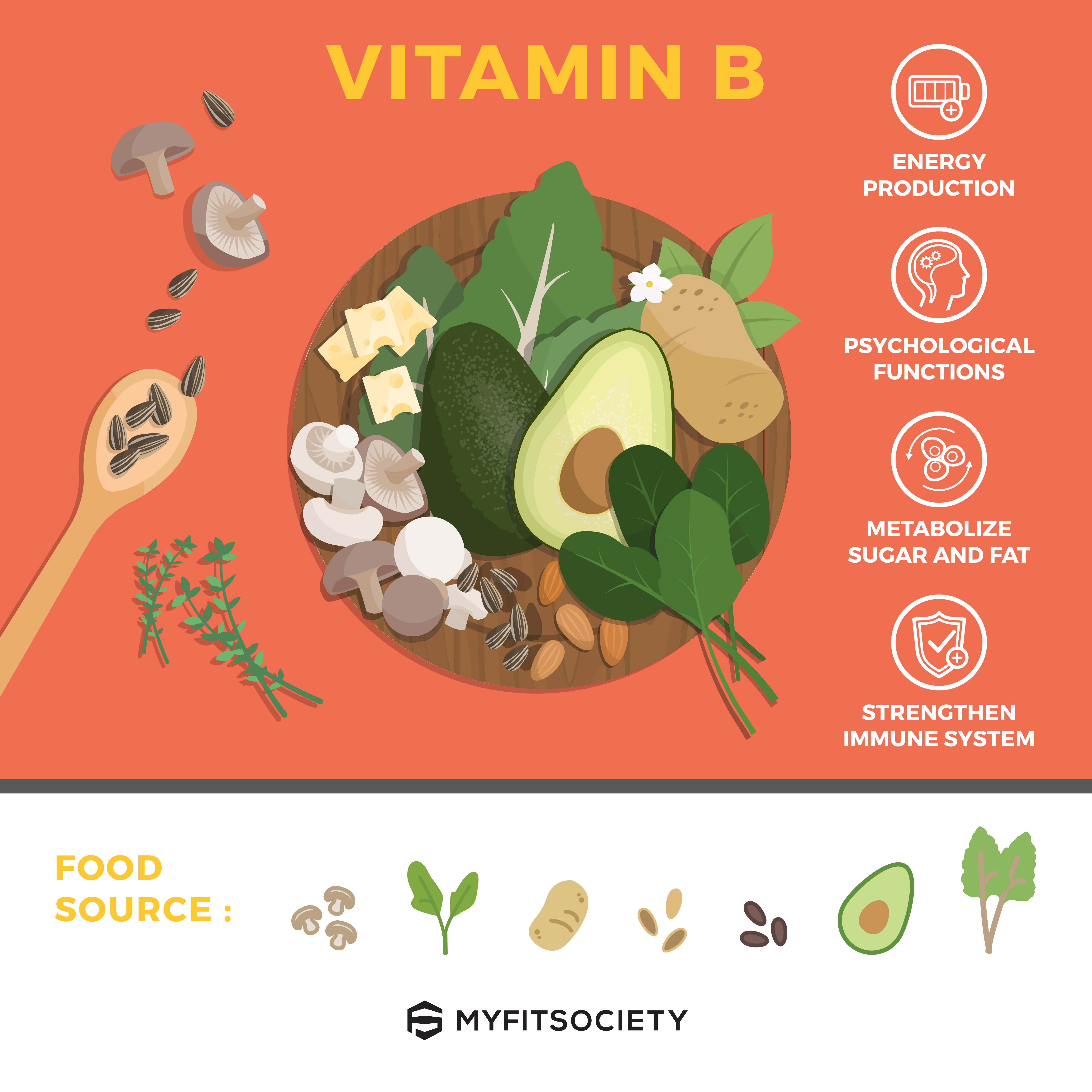 Start off your day on a healthy note with vitamin B rich