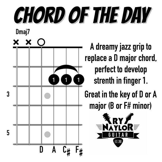 Chord Library Dmaj7 Music Pinterest Guitars Guitar Chords