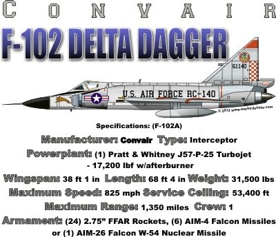 WARBIRDSHIRTS.COM presents 1950-Present T-Shirts, Polos, and Caps, Fighters, Bombers, Recon, Attack, 1950 - Present day. The F-102 Delta Dagger