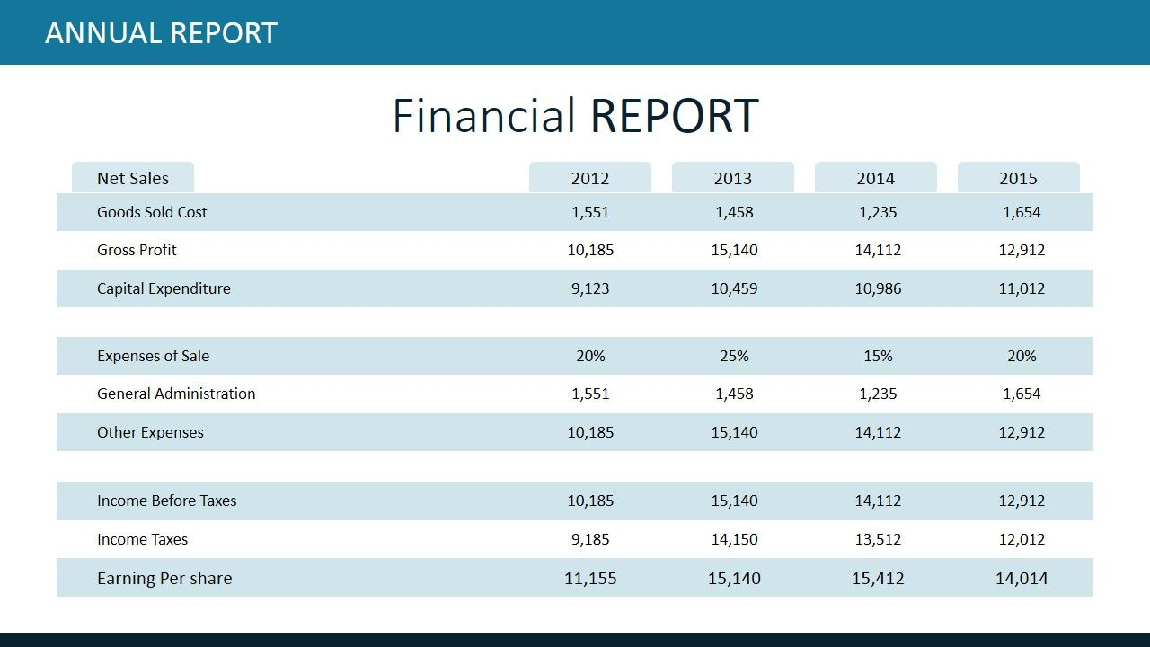 Annual Report Template For Powerpoint