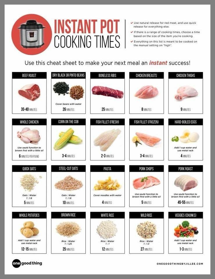 Instant Pot Chart Cooking Times Instant Pot Recipes Instant Pot Dinner Recipes Pot Recipes