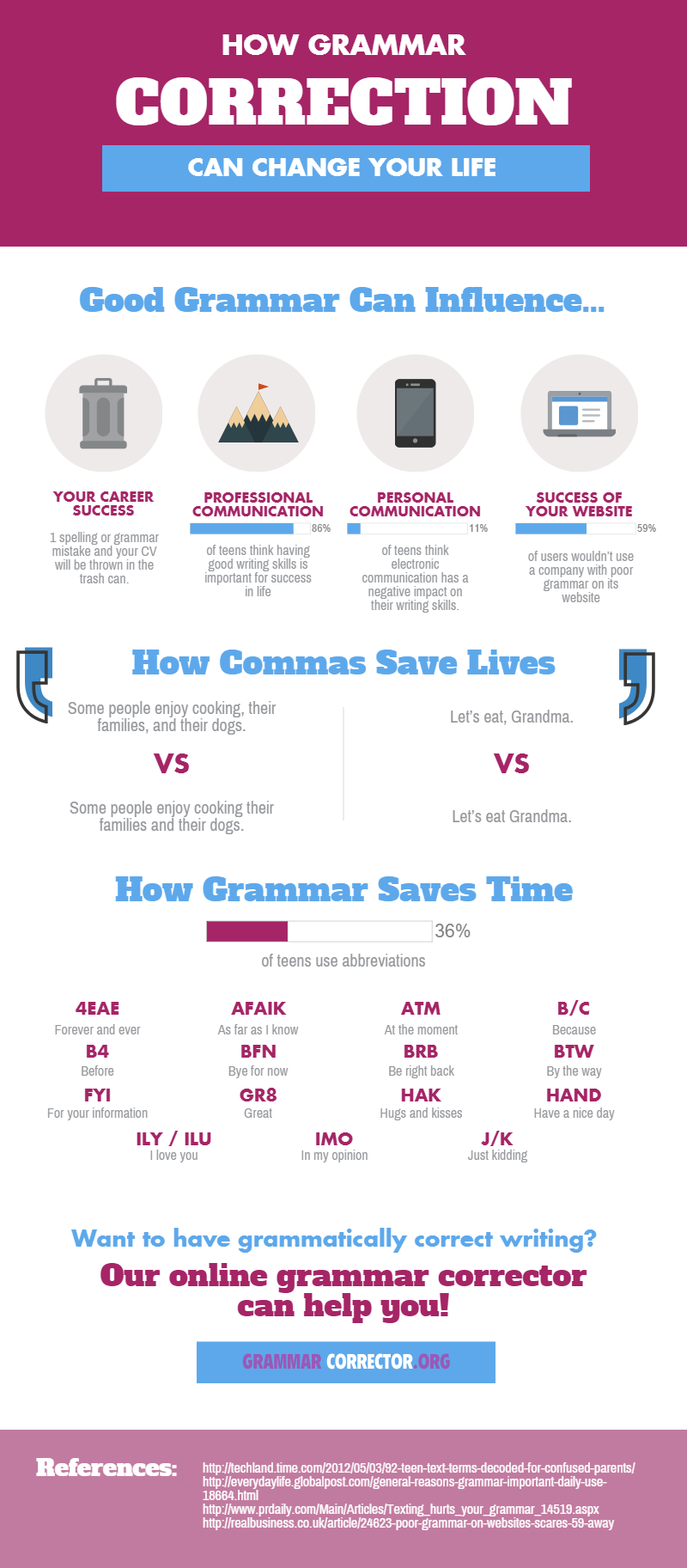 How Grammar Correction Can Change Your Life #Infographic