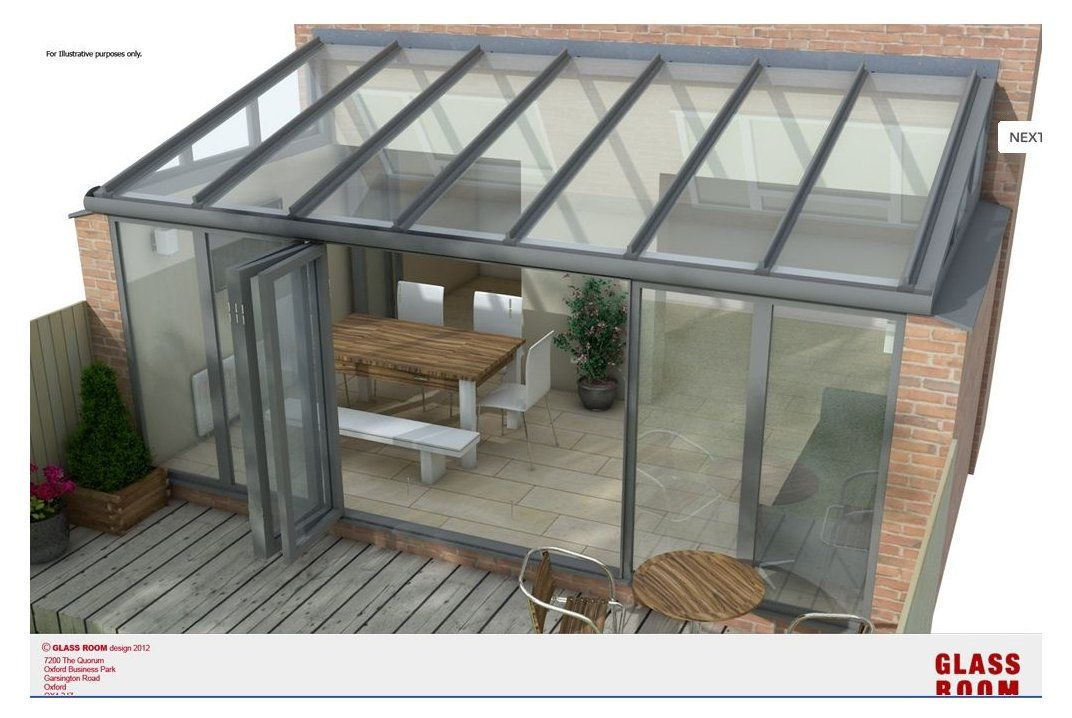Looking At Getting A Glass Room Conservatory Wintergarden Glass Roof Design Rooftops I M L In 2020 Garden Room Extensions House Extension Design Glass Conservatory