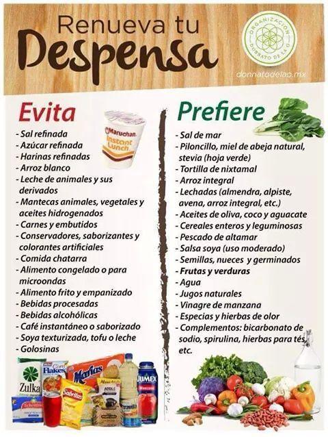 Que alimentos consumir para una dieta saludable