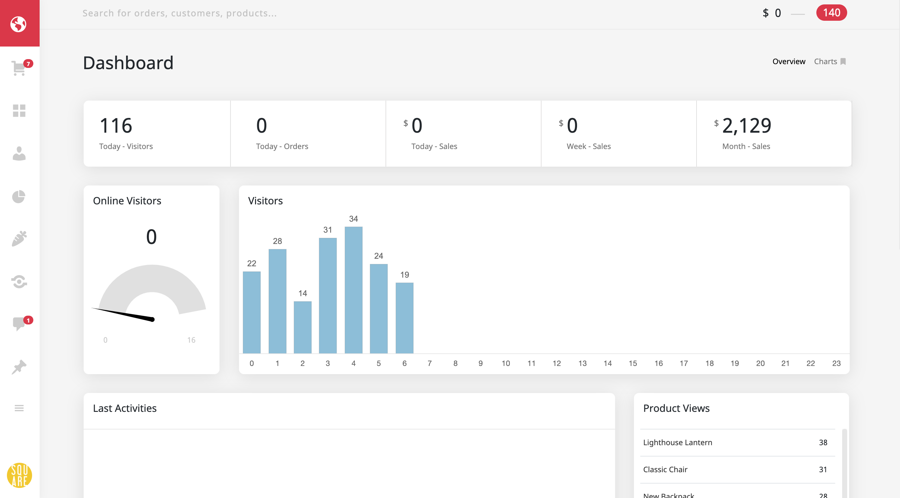 Energy+ A beautiful admin panel for WooCommerce | Woocommerce, Admin panel, WordPress admin