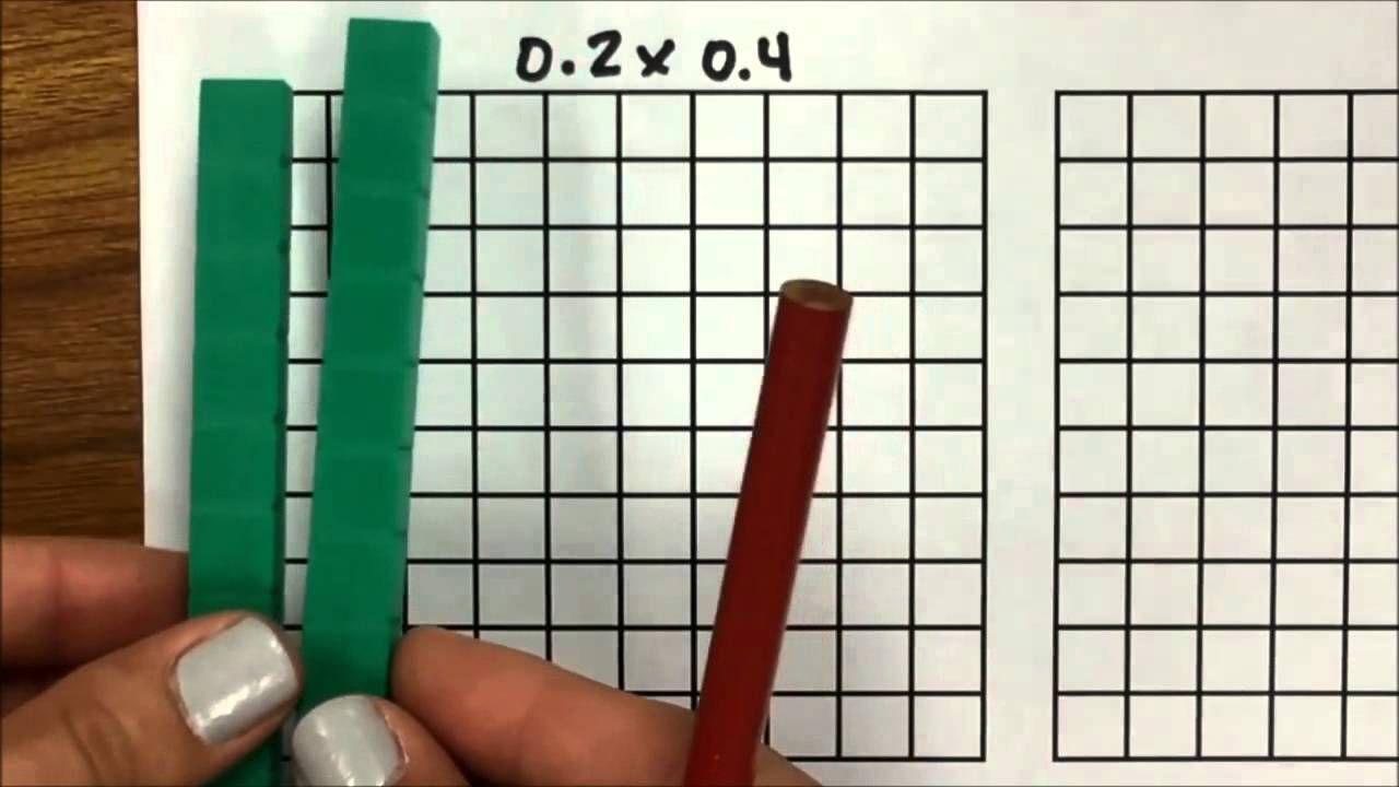 Multiplying Decimals Using a Model Grade 5 Multiplying