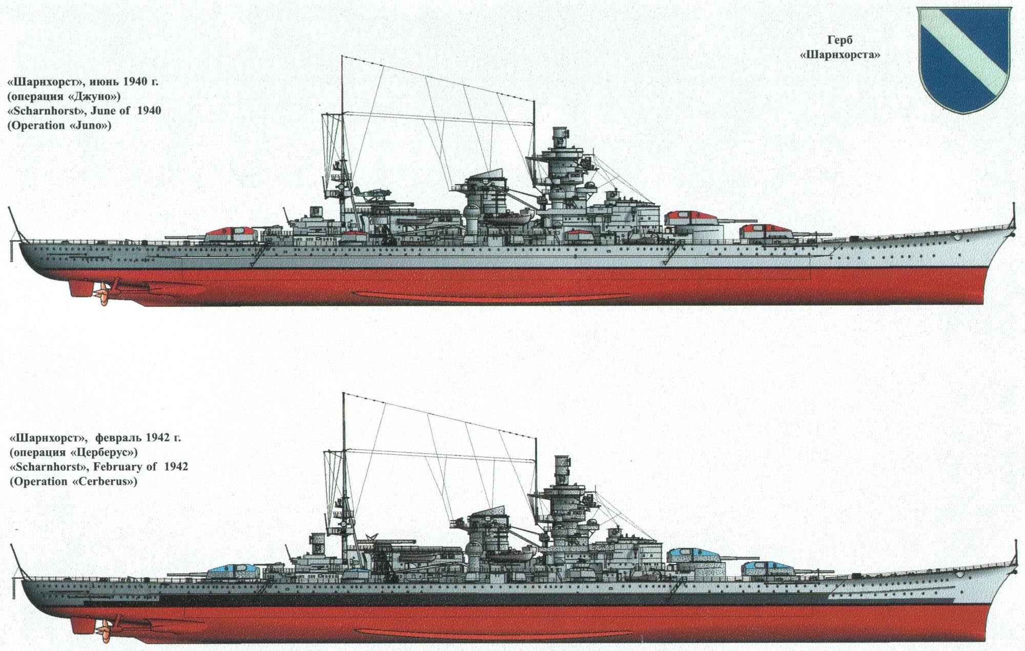 KSM Scharnhorst- Incrociatore da battaglia classe Scharnhorst - Entrata in servizio7 gennaio 1939 - Dislocamentostandard: 31.552 t a pieno carico: 38.900 Lunghezzacomplessiva: 235,4 sulla linea di galleggiamento: 229,8 m Larghezza30 m Pescaggio(a 38.100 t) 9,93 m  Velocità31,65 nodi  (58,6 km/h) Autonomia10.100 mn a 19 nodi (18.700 km a 35 km/h) Equipaggio1,968 (60 ufficiali, 1.909 marinai) - Affondata nella Battaglia di Capo Nord, 26 dicembre 1943 - solo 36 sopravvissuti.