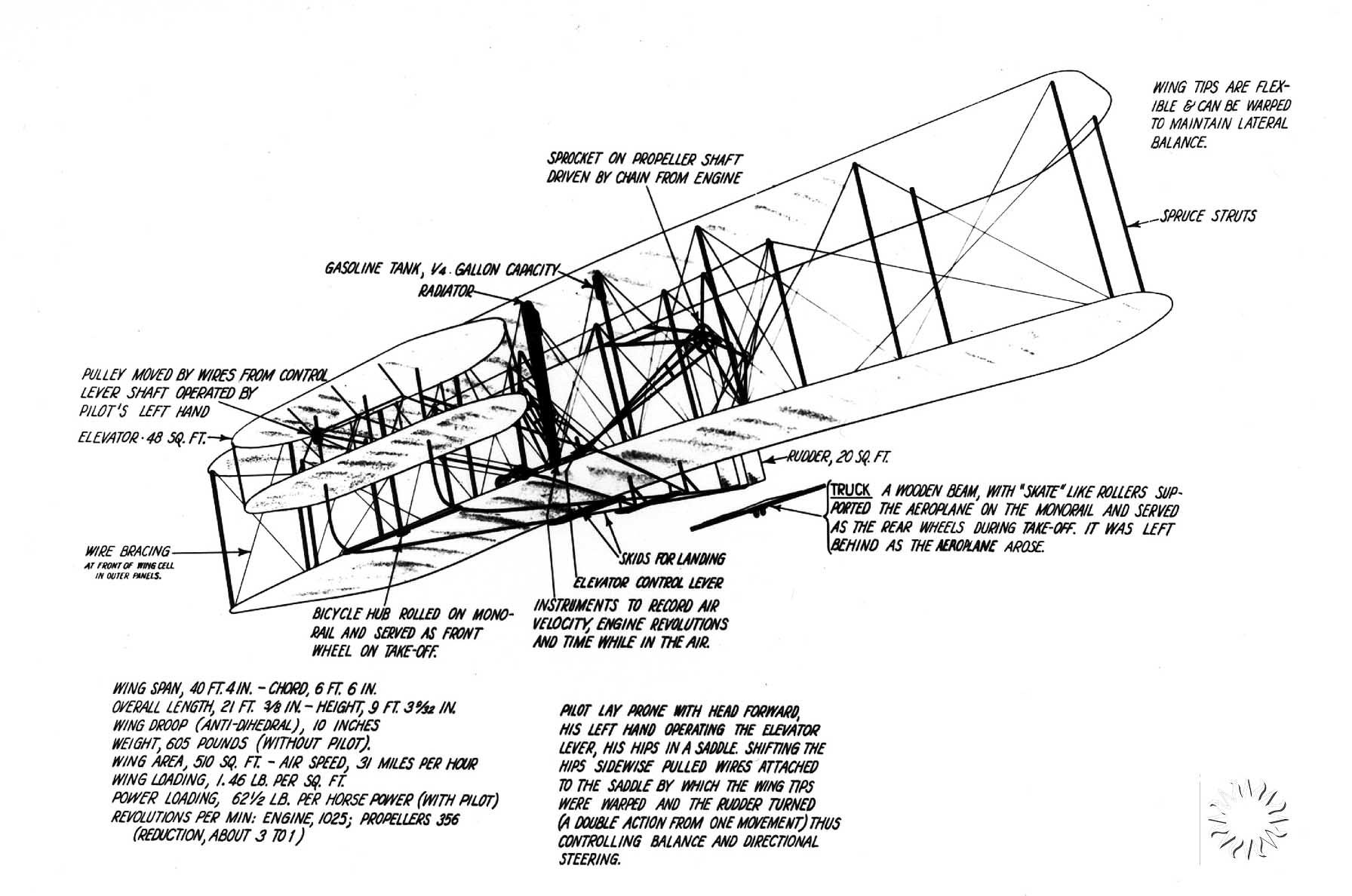 Wright 1903 Flyer Drawing Brothers Pinterest Pilot Ke Controller Wiring Diagram
