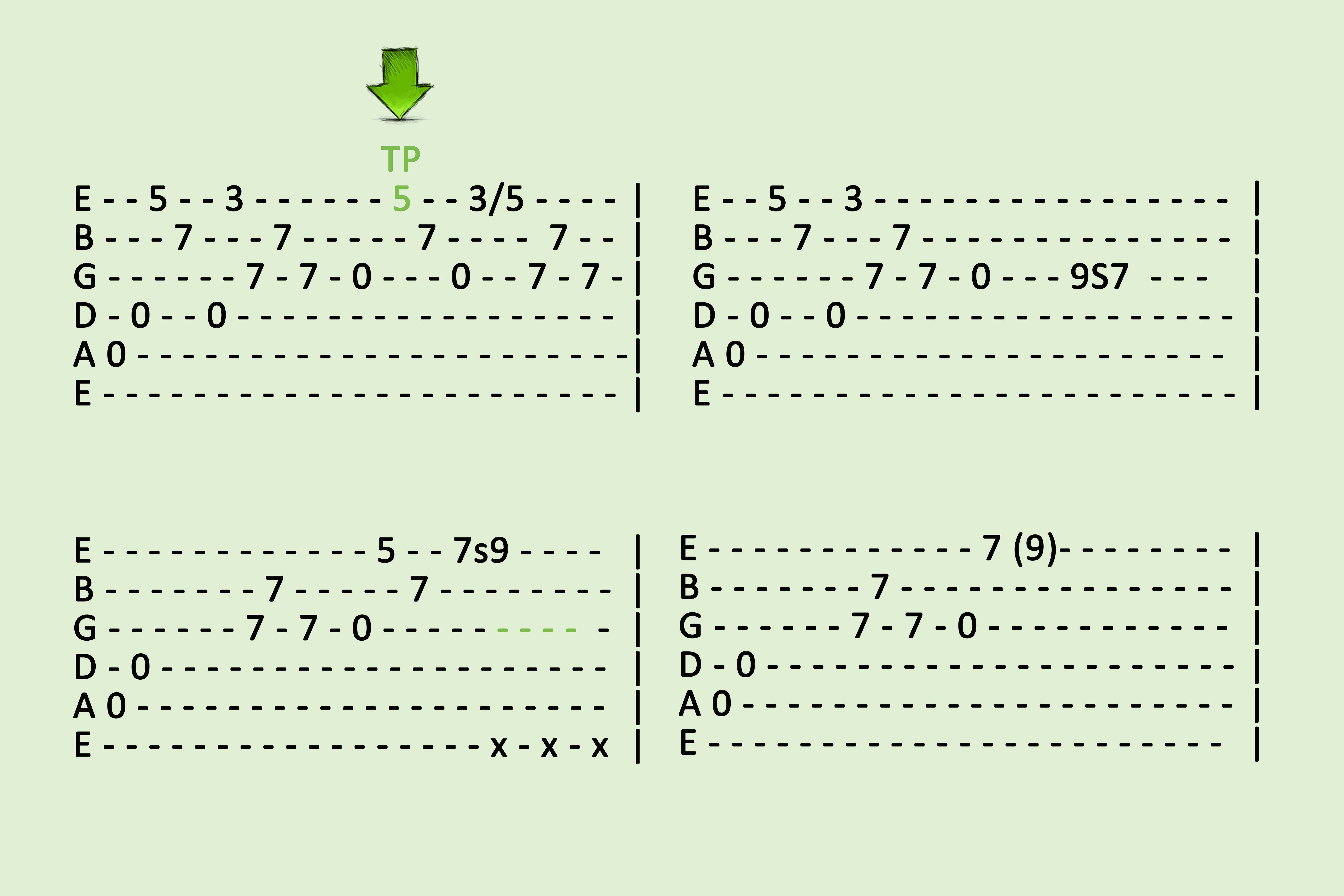 Guitarists Have Their Own Special System Of Music Notation Called Guitar Tablature Or Guitar Tabs Fo Guitar Tabs Guitar Lessons For Beginners Playing Guitar How to read guitar sheet music