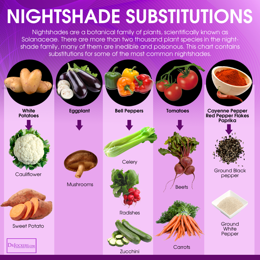 why would someone need a nightshade free diet