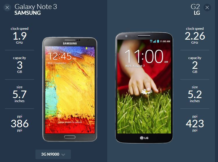Compare Phones Side By Side >> Geekaphone Compare Phone Side By Side For Better Selection How To