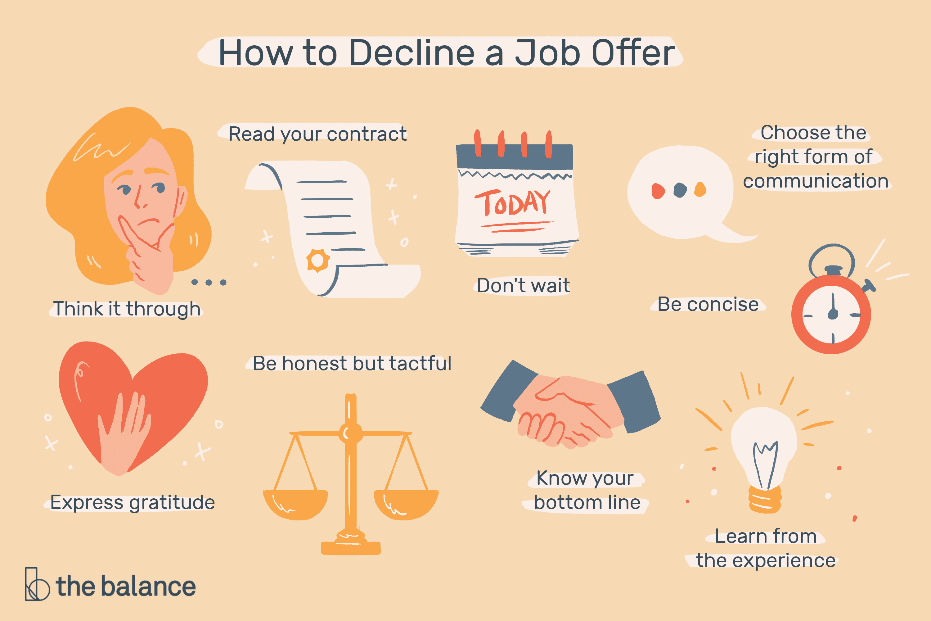 How to Turn Down a Job Offer After You Already Accepted It