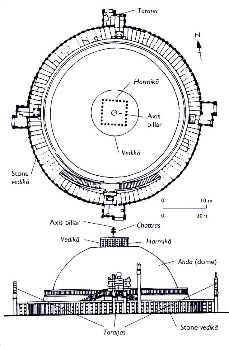 192. Great Stupa at Sanchi: Plan and Elevation. Madhya ...