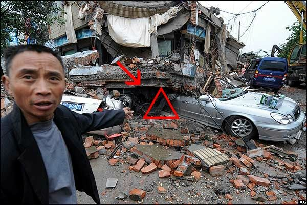 Safe TRIANGLE during earthquakes | Dr Ko Ko Gyi's Blog- some seriously important information!