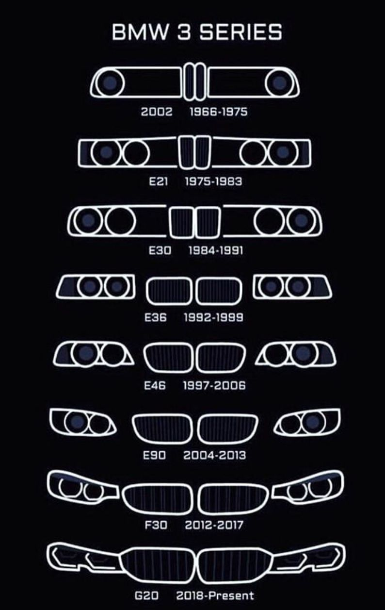 Bmw Kidney Grille Meme : kidney, grille, Marek, Chovanec, Classic,, Classic, Cars,