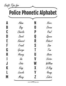 Law Enforcement Phonetic Alphabet Phonetic Alphabet Law Enforcement Officer Police Academy