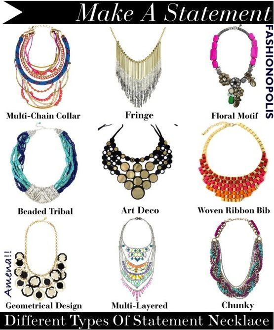 Fashionopolis Indian Fashion Beauty Lifestyle Blog Make A Statement Necklace Types Necklace Fashion Necklace
