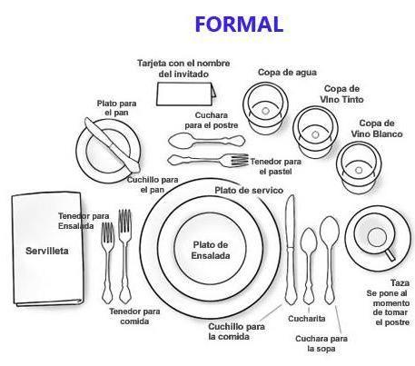 Como Se Pone Una Mesa Formal