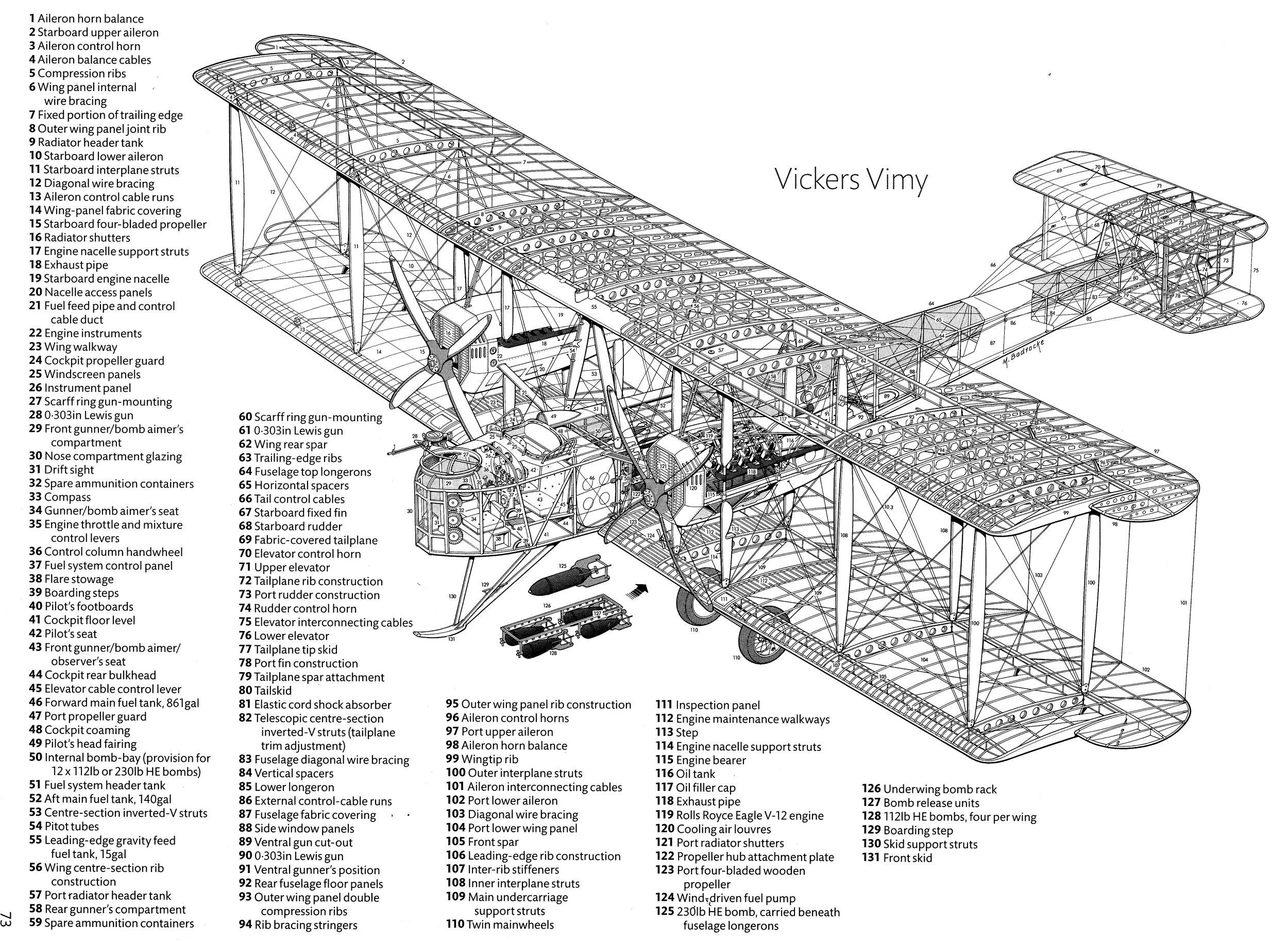 Vickers Vimy Cutaway