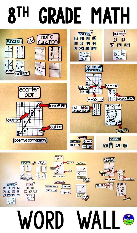 8th Grade Math Word Wall | Math classroom, Math words and Irrational ...