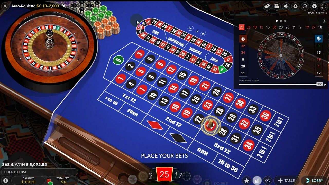 roulette bad session ! my mistake ! i want make 400 ...