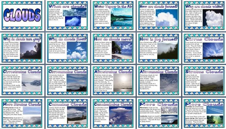 geography ks2 teaching resources printable display posters for a geography display cloud. Black Bedroom Furniture Sets. Home Design Ideas