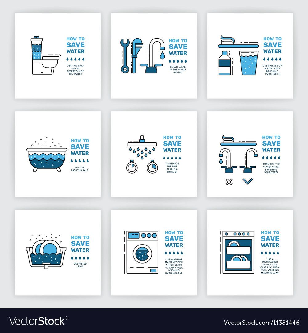 Illustration With Tips On Saving Water Consumption By Man In A House To Reduce Financial Costs And Reduce The A Save Water Save Water Poster Save Water Drawing