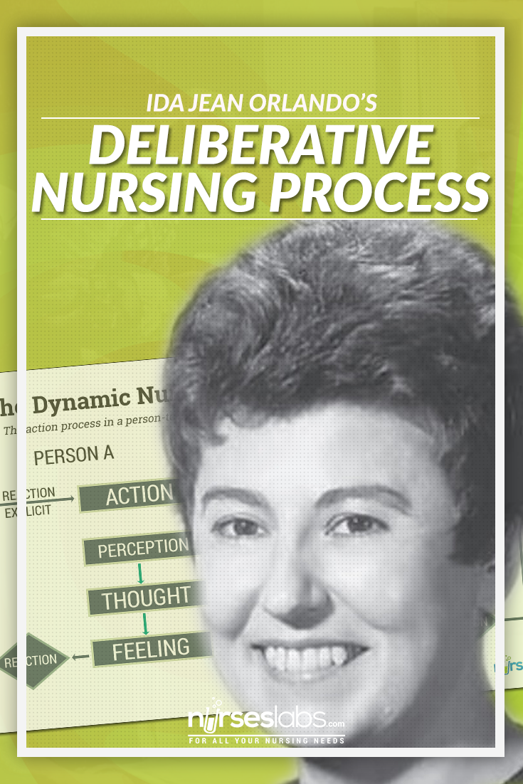 nurse process Communication is essential to the detailing process  for nurse corps billet and hotfill information,  (for nurse corp contact information see medical .
