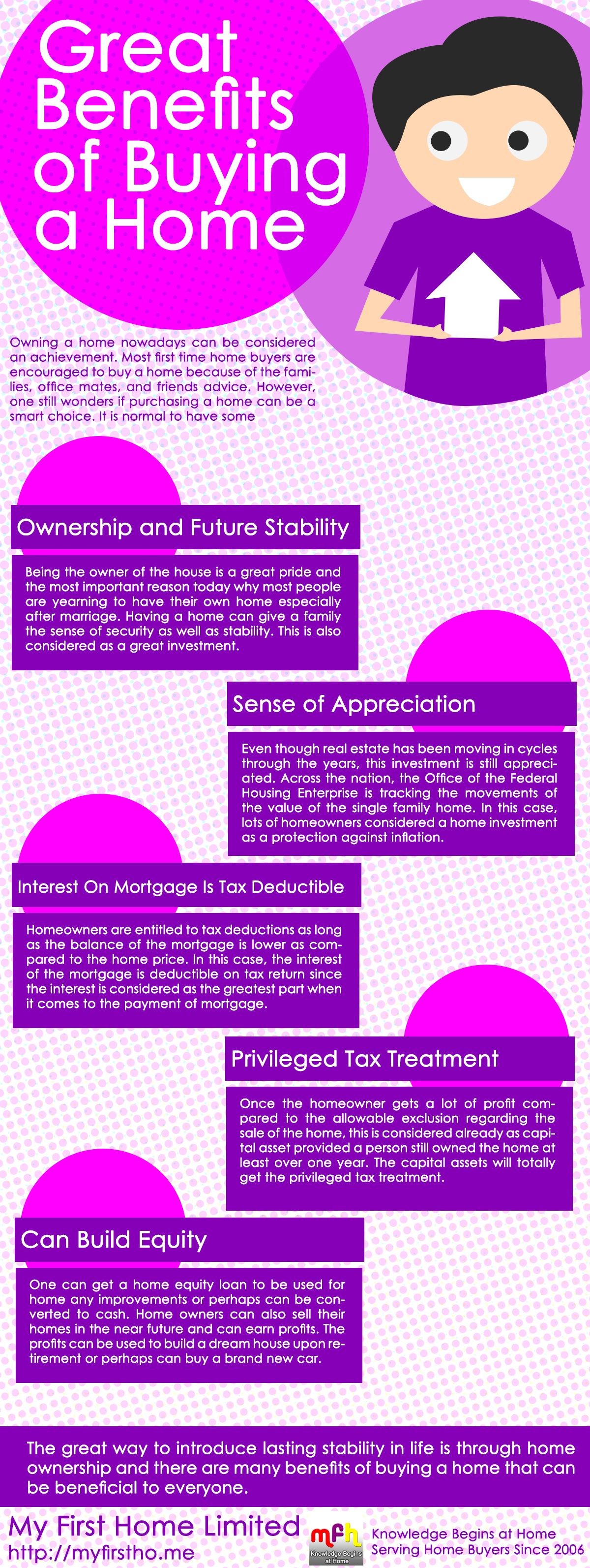 Great benefits of buying a home like share tag join