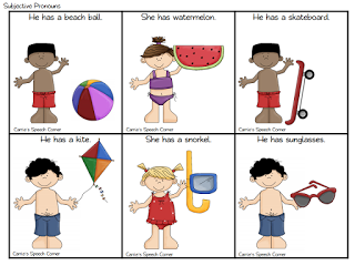 pronoun worksheets for preschoolers | yes no questions 4 ...