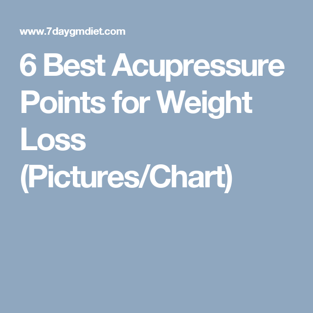 6 Best Acupressure Points For Weight Loss Pictureschart Diet