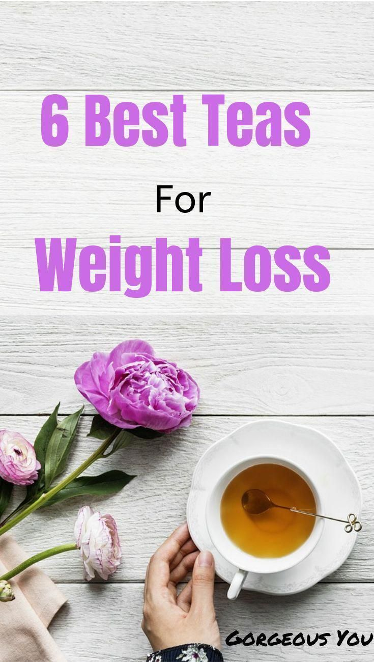 Pin on black coffee helps in weight loss