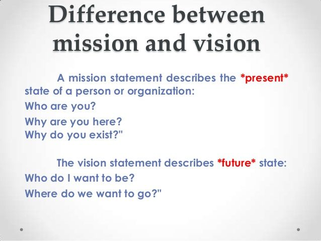 Vision Statement Examples For Business Vision Statement Examples Mission Statement Examples Mission Statement Examples Business