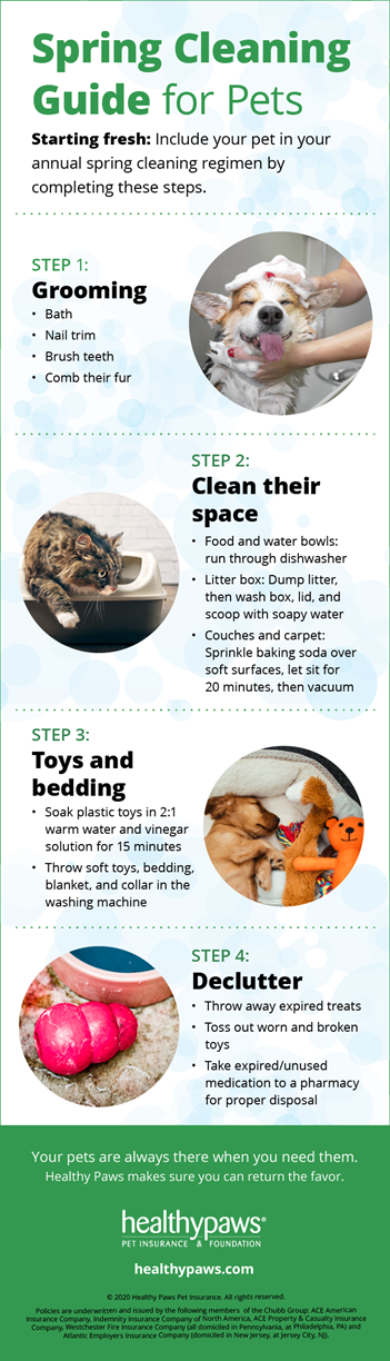 Get Ready For The Warm Season Learn How To Clean Your Pets And Their Supplies Properly In 2020 Spring Cleaning Spring Cleaning Guide Cleaning Guide