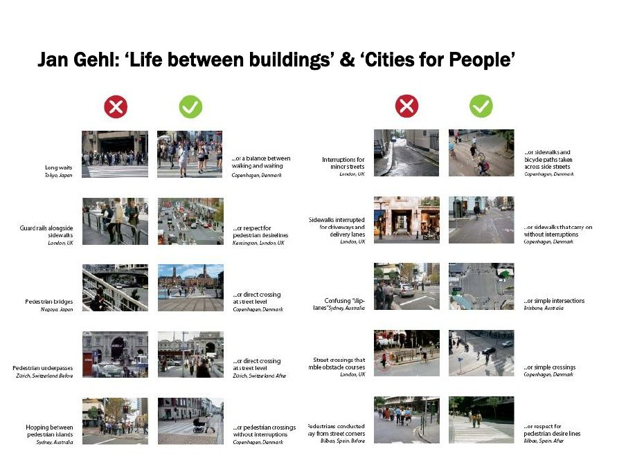 jan gehl life between buildings pdf