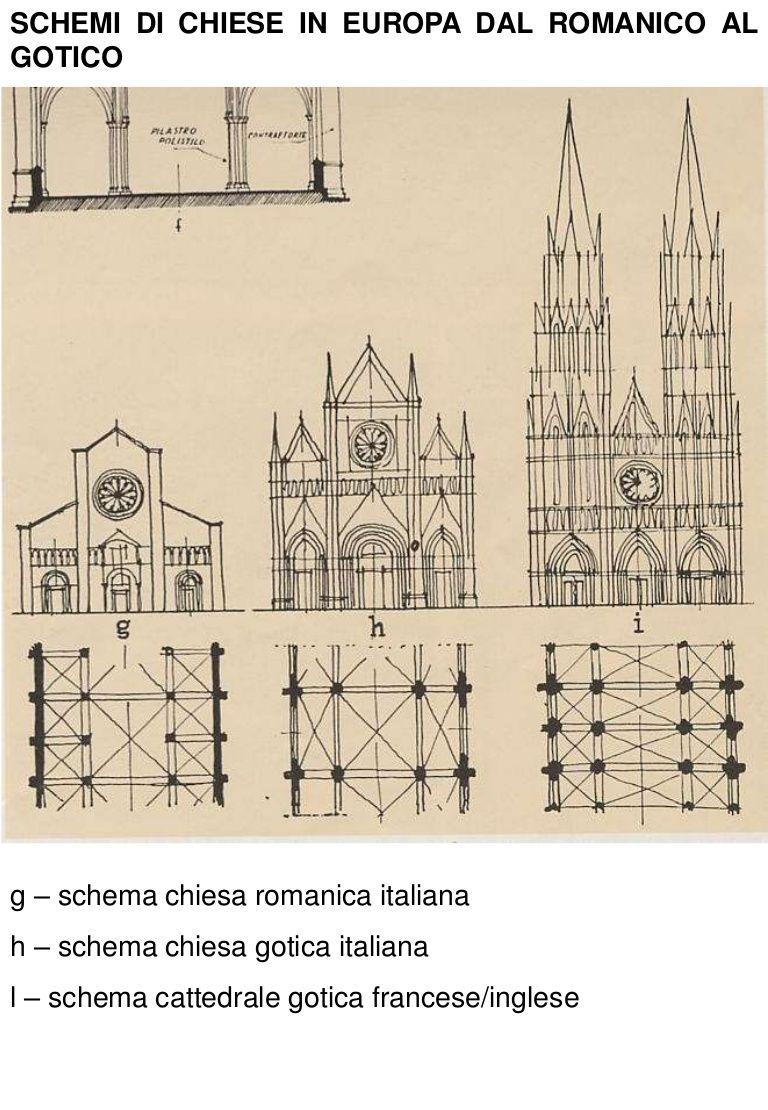 Schemi di chiese in europa dal romanico algoticog schema chiesa romanica italianah schema - Elementi architettonici di una chiesa ...