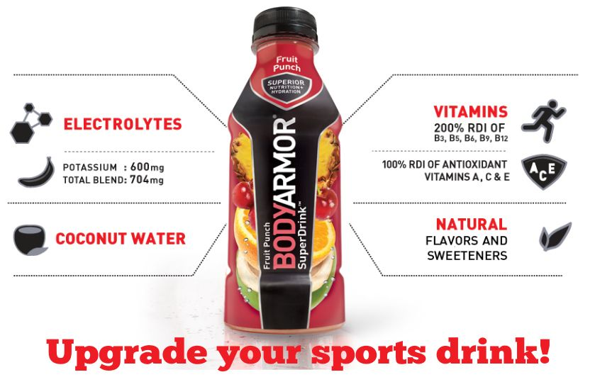 RANdom Tuesday Thoughts about a BODYARMOR Review and the