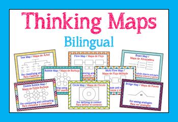 Thinking Maps - Bilingual   Classroom   Dual language classroom ...