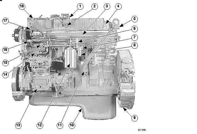 International 4300 Engine Diagram - Diagram Schematic Ideas on